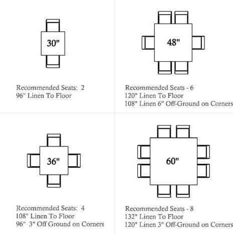 Diagram for square tables seating charts