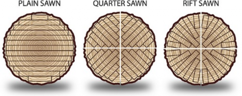 Examples of plain, quarter, and rift sawn cuts for outdoor tables.